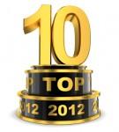 Ten Best Retail Sales Blog Posts of 2012