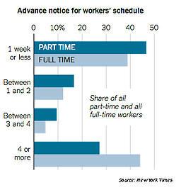 advance notice employee schedule