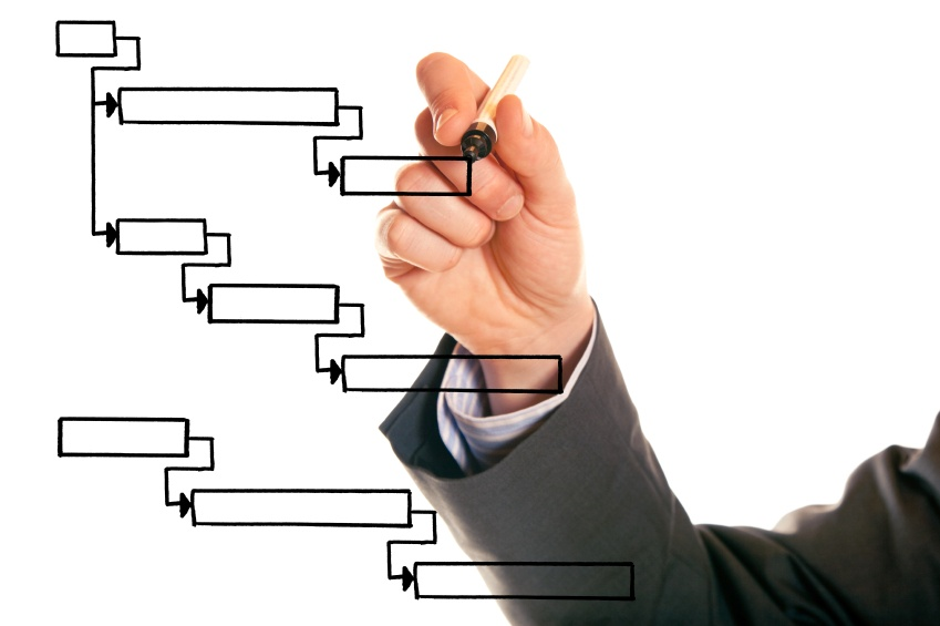 analytical personality retail sales training tips
